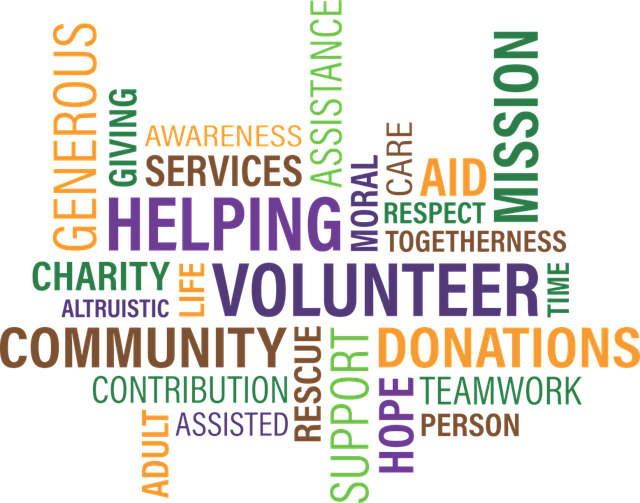"""A word cloud showing words like: """"Volunteer, helping, community, donations, services."""""""